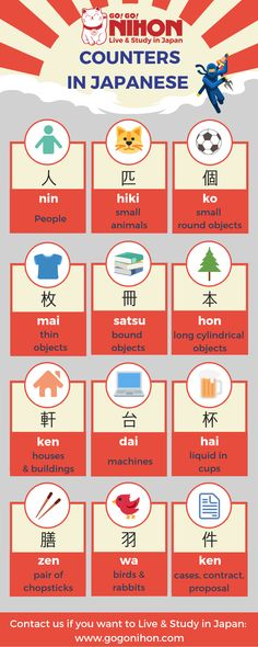 Japanese counters. Learn Japanese Vocabulary. Japanese numbers. Visit Go! Go! Nihon. We are a FREE service that specializes in helping students live and study in Japan.