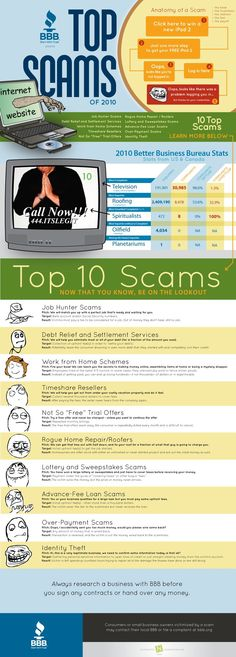 Buyer Beware: BBB Highlights Top 10 Online Scams [INFOGRAPHIC] from @mashable avoiding scams, work at home scams, making money scams