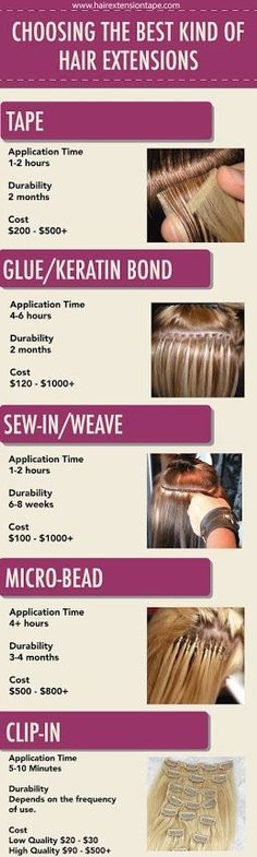 Check out our #infographic to see which type of #hairextension is right for you! #hair http://hairextensiontape.com/choosing-the-best-kind-of-hair-extensions/: