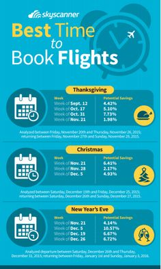 Great flight booking tips from Skyscanner #SkyscannerElite