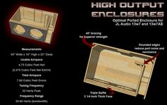 Dual JL Audio 13W7 Custom Ported Box Competition 13W7AE Enclosure SPL & SQL Tune 99440921136 | eBay