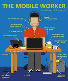 Hr Management, Flexible Working, Work Humor, Digital Nomad, Persona, Microsoft, Traveling By Yourself, Online Business, Remote