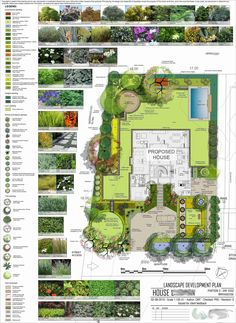 Mar 31 What Im Reading Landscape Design Garden Design Garden intended for Landscape Design Plans Backyard Landscape Architecture Drawing, Landscape Design Plans, Garden Design Plans, Landscape Edging, House Landscape, Landscape Drawings, Landscape Art, Landscape Paintings, Landscape Photography