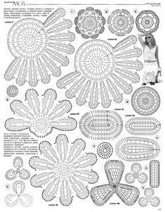 Αποτέλεσμα εικόνας για freeform crochet with flowers give me great ideas Cardigan Au Crochet, Gilet Crochet, Freeform Crochet, Crochet Diagram, Crochet Art, Thread Crochet, Crochet Stitches, Crocheted Lace, Irish Crochet Patterns