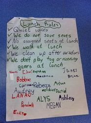 Lunch Rules classroom community agreements-Grade 2