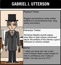 an analysis of the main characters of robert louis stevensons dr jekyll and mr hyde Robert louis stevensons story the strange case of dr jekyll and mr hyde the main character is a divided personality that eventually transforms completely into something else dr jekyll.