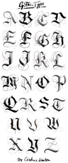 Gotisches Alphabet – … – Graffiti World Style Alphabet, Gothic Alphabet, Tattoo Fonts Alphabet, Calligraphy Fonts Alphabet, Hand Lettering Alphabet, Font Styles Alphabet, Cool Fonts Alphabet, Graffiti Alphabet Styles