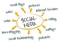 Content marketing and social media go hand in hand. Social media is a great platform to share content and reach out and interact with your audience directly. Le Social, Top Social Media, Social Media Channels, Social Networks, Internet Marketing, Online Marketing, Digital Marketing, Facebook Marketing, Mobile Marketing