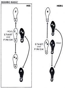 Cf C Ed F D Ca A A B B on Foxtrot Step Pattern