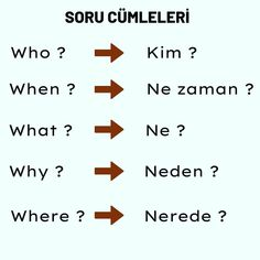 English Writing Skills, English Lessons, Learn English, English Vocabulary Words, English Words, English Language, Turkish Lessons, Learn Turkish Language, Quotes And Notes