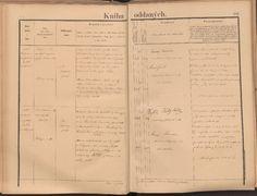 Státní oblastní archiv v Praze Sheet Music, Personalized Items, Archive, Music Sheets