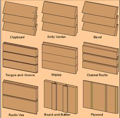 Wood Siding. Different types of wood siding.  Moderate cost for siding, high cost to maintain (newer wood).