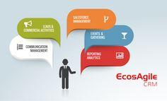 EcosAgile CRM ha un'accurata gestione dei contatti in essere e/o prospect classificati per tipologia, attività, settore, referenti, mercati, ecc. con un'immediata gestione dei budget commerciali, degli strumenti necessari all'analisi delle informazioni e di supporto alle corrette azioni commerciali.