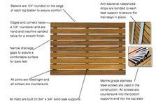 Image result for diy wood shower floor