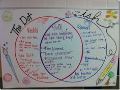teaching Compare and Contrast