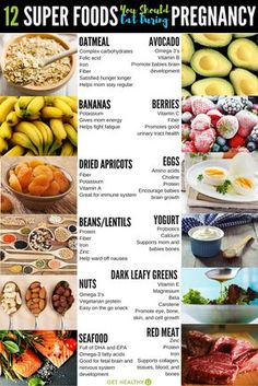 Try these 12 prenatal super foods packed with vitamins and nutrition for you and your baby during pregnancy! Try these 12 prenatal super foods packed with vitamins and nutrition for you and your baby during pregnancy! Healthy Pregnancy Food, Pregnancy Eating, Pregnancy Nutrition, Pregnancy Health, Pregnancy Workout, Pregnancy Tips, Healthy Snacks, Healthy Recipes, Vegetarian Pregnancy