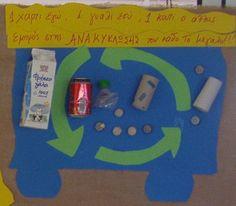 Αποτέλεσμα εικόνας για ανακυκλωση στο νηπιαγωγειο