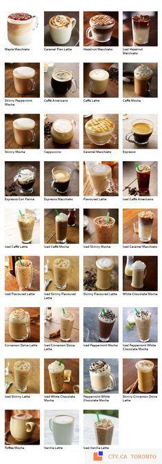 Starbucks Recipes #3