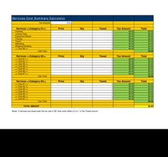 Projected Versus Actual Budget Spreadsheet - This spreadsheet is ...