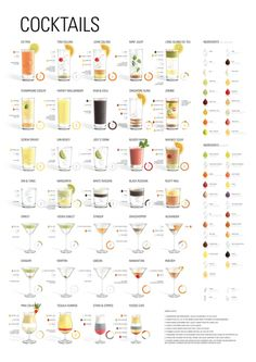 Cocktails poster 35 most common Cocktails 19 non-alcoholic ingredients 26 alcoholic ingredients. how to mix the cocktails summary of the mixing proportion Cocktail Drinks, Alcoholic Drinks, Beverages, Cocktail List, Simple Cocktail Recipes, Cocktails 2018, Refreshing Drinks, Yummy Drinks, Mojito