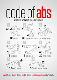Code of Abs- courtesy of neilarey.com