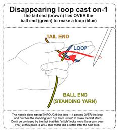 Disappearing loop cast on (knit)