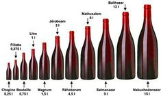 Demi-bouteille, bouteille, magnum... Et après ? 25cl : la chopine 37,5cl : la fillette ou la demi-bouteille 50cl...