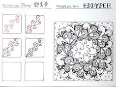 Zentangle-Bandmuster: Eddyper