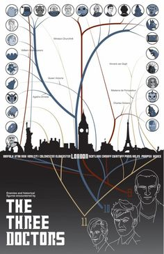 Dr. Who visualized