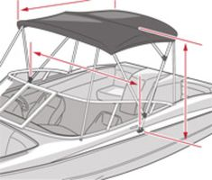 Putting a Bimini top on your boat is an easy DIY project that can save your skin this summer.