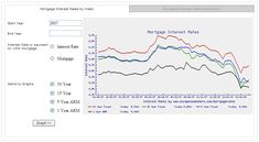 current mortgage rates Current Mortgage Rates, Mortgage Interest Rates, Payday Loans Online