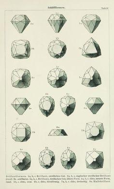 Design is fine. History is mine. — Max Hermann Bauer, Gemology / Edelsteinkunde,...