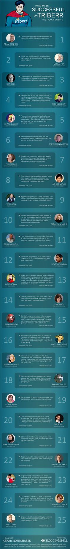 25 Experts Share How to Get More Traction from Triberr http://basicblogtips.com/triberr-infographic.html?utm_content=bufferf67b6&utm_medium=social&utm_source=pinterest.com&utm_campaign=buffer via Ileane Smith