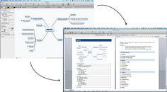 Exportation de la mind map vers Microsoft Word