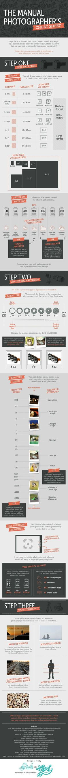 Cheat Sheet: Getting Control over Your Camera in Manual Mode