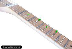 Eureka Never get lost on the fretboard anymore - Jezelf gitaar leren spelen