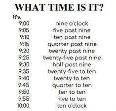 What time is it? English Grammar For Kids, English Help, Learn English Speaking, English Vocabulary Words, Learn English Words, English Phrases, English Idioms, English Language Learning, English Study