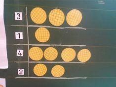 Les petits zèbres | une année à l'école maternelle Maths, Ps, Albums, School, Queens, Nursery School, Crowns, Period, Photo Manipulation