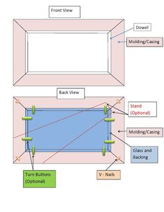 how to make your own picture frame from molding
