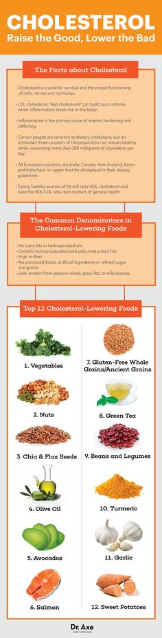 Cholesterol Cure - Cholesterol Cure - Arthritis Remedies Hands Natural Cures - Guide to cholesterol-lowering foods - Dr. Axe - Arthritis Remedies Hands Natural Cures - The One Food Cholesterol Cure - The One Food Cholesterol Cure Natural Cure For Arthritis, Natural Cures, Natural Beauty, Natural Foods, Top 14, Arthritis Remedies, Arthritis Hands, Cholesterol Lowering Foods, Cholesterol Levels