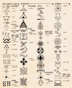 Scans from Your Symbols Book , Camp Fire Girls Inc. Scans from Your Symbols Book , Camp Fire Girls Inc. Spine Tattoos, New Tattoos, Body Art Tattoos, Tattoo Drawings, Small Tattoos, Tatoos, Unalome Tattoo, Rosen Tattoos, Symbols And Meanings