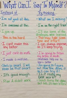 What Can I Say to Myself?  Anchor chart for setting expectations in the classroom.