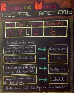 Waldorf ~ 5th grade ~ Math ~ Decimals   & Fractions ~ chalkboard drawing by marissa