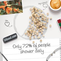 #5About Showering | Only 72% of people shower daily. How About You?