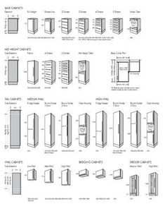 Kitchen Cabinet Dimensions PDF Highlands Designs Custom Cabinets - Kitchen cabinet dimensions pdf