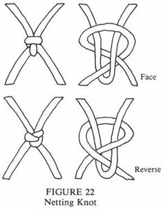 Journal of the Polynesian Society: A Descriptive Classification Of Maori Fabrics: Cordage, Plaiting, Windmill Knotting, Twining, Looping And Netting, By J. Connor, P 189-214
