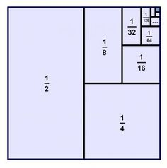 """Wow - A grade 3/4 """"look-see proof"""" from #Singapore #math that the infinite sum is one unit. #fraction #visualization"""