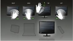 eyeSight : Touch Free Technology - Control Devices with simple hand movements