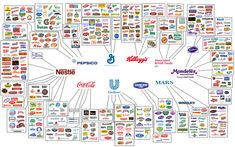 10 Companies That Control Almost Everything We Eat  Read more: http://www.businessinsider.com/10-companies-that-control-what-we-buy-2014-7#ixzz36vjqASuf