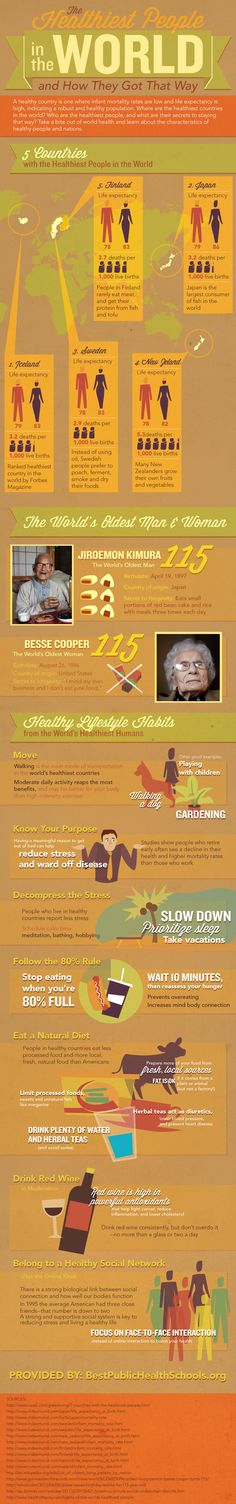 Habits of the healthiest people in the world - I didn't know Icelandic people are ranked healthiest in the world!